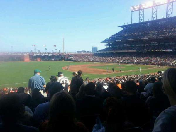 AT&T Park, section: 128, row: 32, seat: 8
