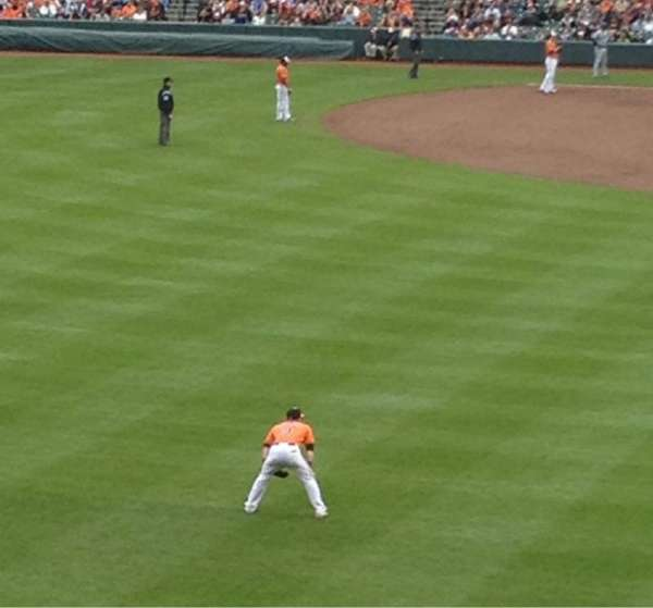 Oriole Park at Camden Yards, section: 81, row: 3, seat: 2