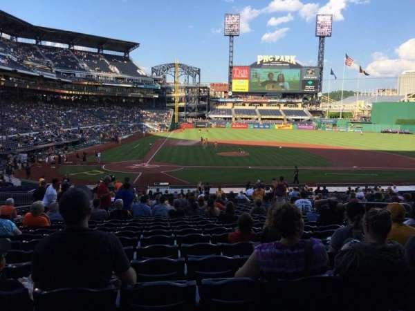 PNC Park, section: 113, row: W, seat: 10