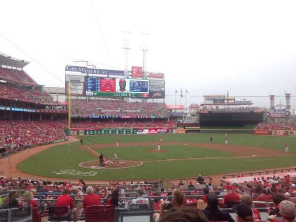 Great American Ball Park, section: 126, row: F, seat: 7