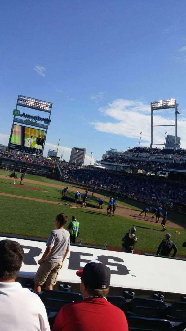 TD Ameritrade Park, section: 116, row: 10, seat: 15