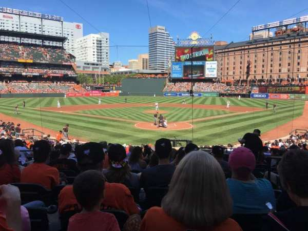 Oriole Park at Camden Yards, section: 38, row: 22, seat: 3
