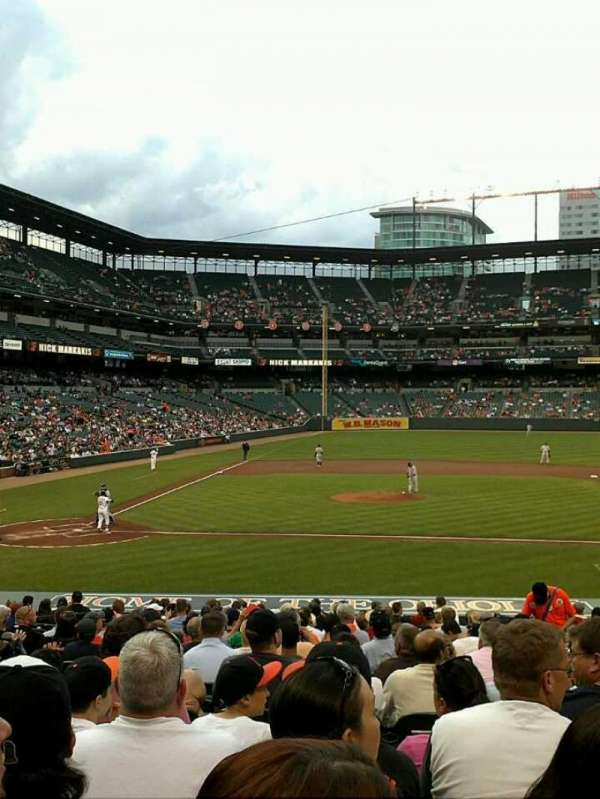 Oriole Park at Camden Yards, section: 24, row: 20, seat: 5
