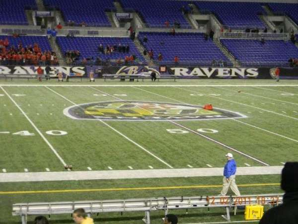 M&T Bank Stadium, section: 100