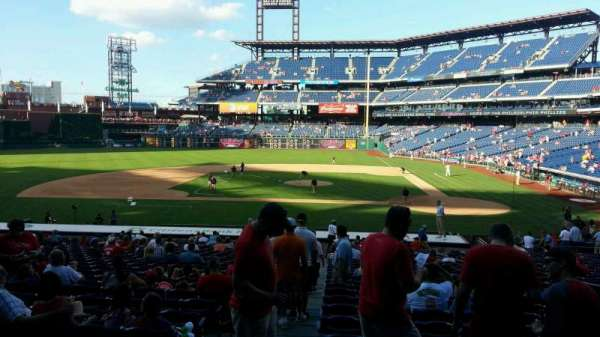Citizens Bank Park, section: 129, row: 29, seat: 8