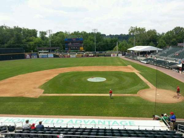 FNB Field, section: 201, row: 6, seat: 13