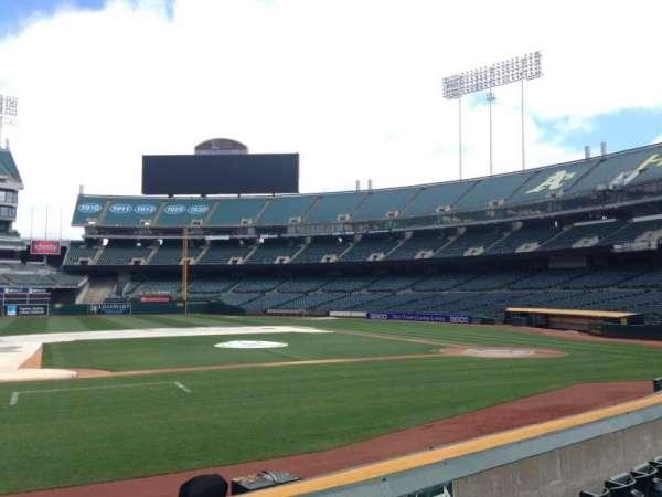 Oakland Coliseum, section: 121, row: 8