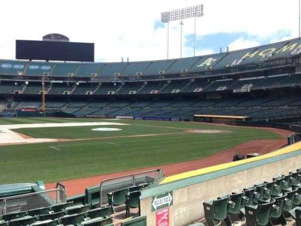 Oakland Coliseum, section: 123, row: 6