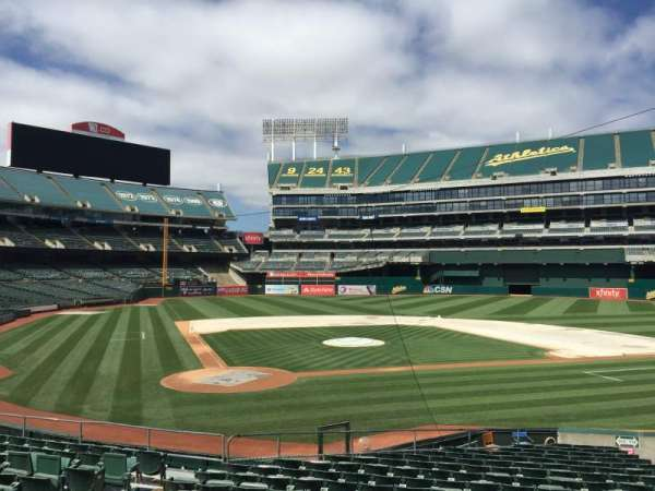 Oakland Coliseum, section: 115, row: 22
