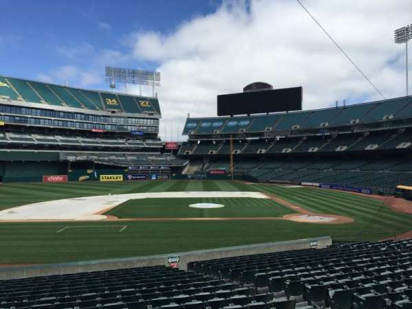 Oakland Coliseum, section: 121, row: 22