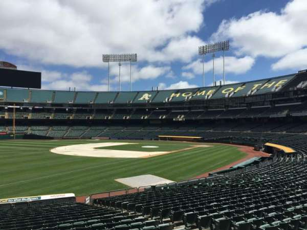 Oakland Coliseum, section: 128, row: 22