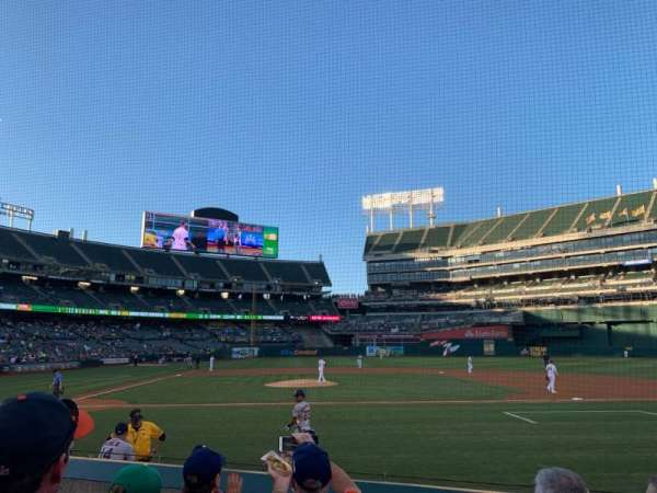 Oakland Coliseum, section: 114, row: 8, seat: 2