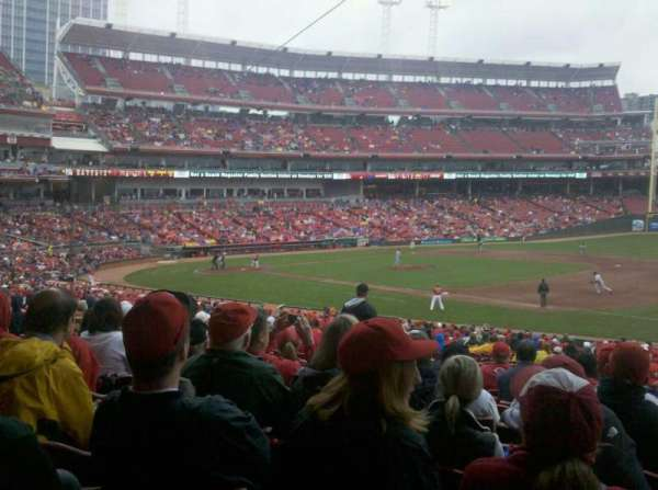 Great American Ball Park, section: 133, row: II , seat: 7