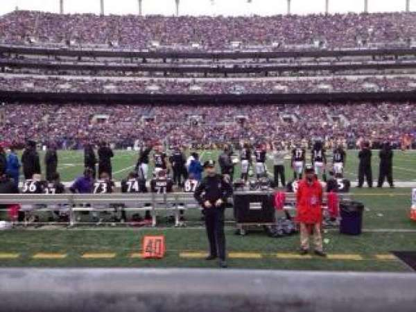 M&T Bank Stadium, section: 127, row: 1