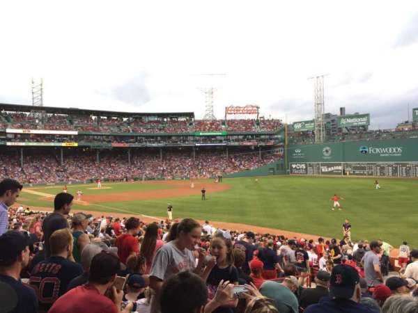 Fenway Park, section: Right Field BOX 94, row: UU, seat: 20