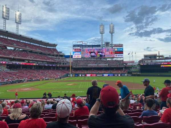 Great American Ball Park, section: 129, row: BB, seat: 6