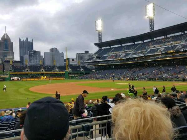 PNC Park, section: 125, row: C, seat: 22