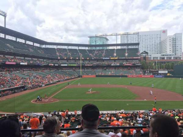 Oriole Park at Camden Yards, section: 23, row: 4, seat: 15