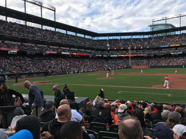 Oriole Park at Camden Yards, section: 20, row: 13, seat: 6