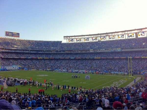 SDCCU Stadium, section: P13, row: 16, seat: 6