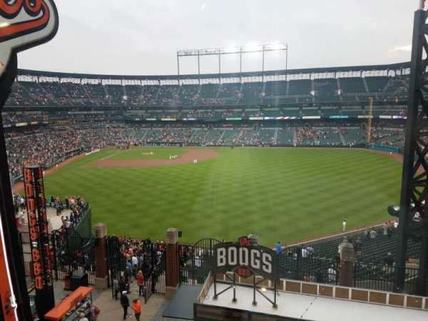 Oriole Park at Camden Yards, section: B & O Warehouse