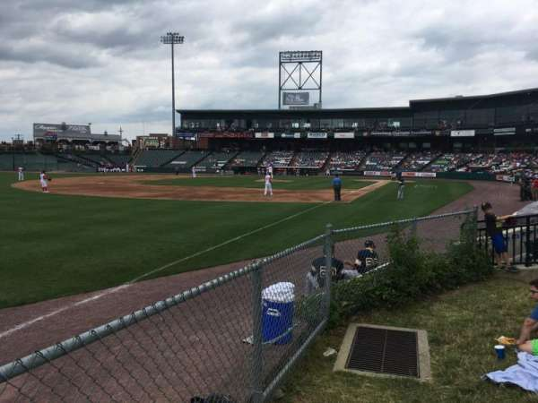 Clipper Magazine Stadium, section: LAWN