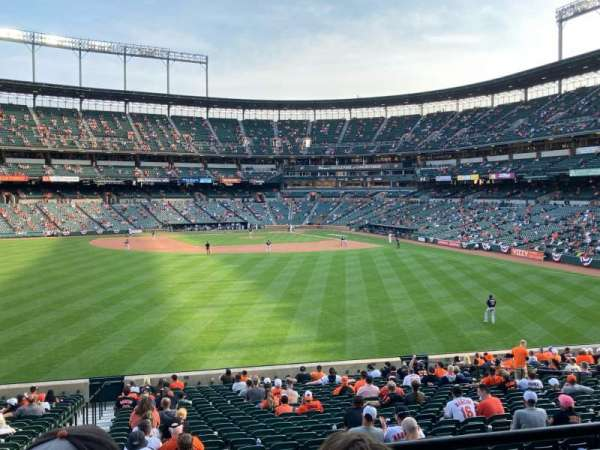 Oriole Park at Camden Yards, section: 87, row: 3, seat: 3