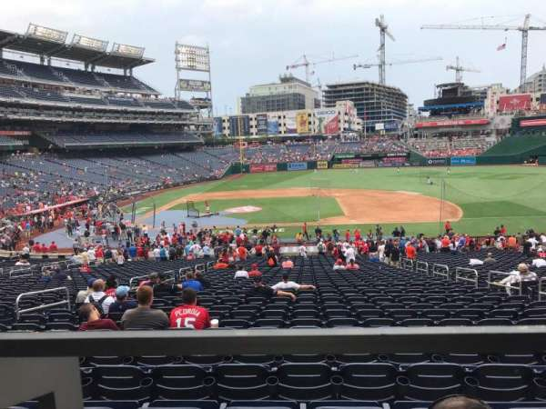 Nationals Park, section: 129, row: WWc, seat: 5