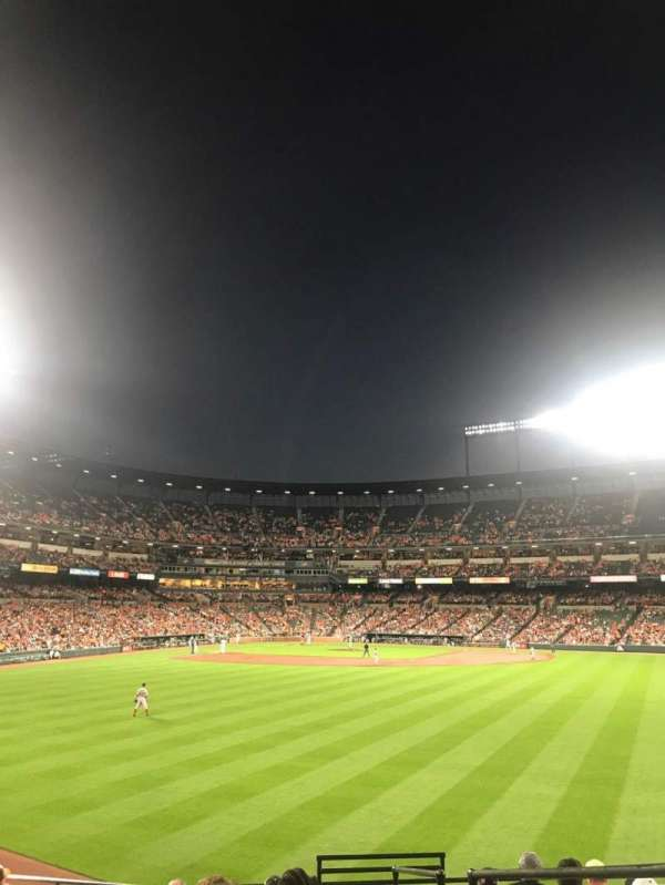 Oriole Park at Camden Yards, section: 96, row: 13, seat: 2