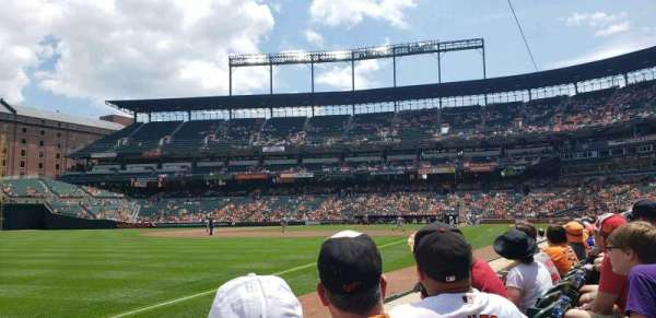 Oriole Park at Camden Yards, section: 66, row: 2, seat: 15