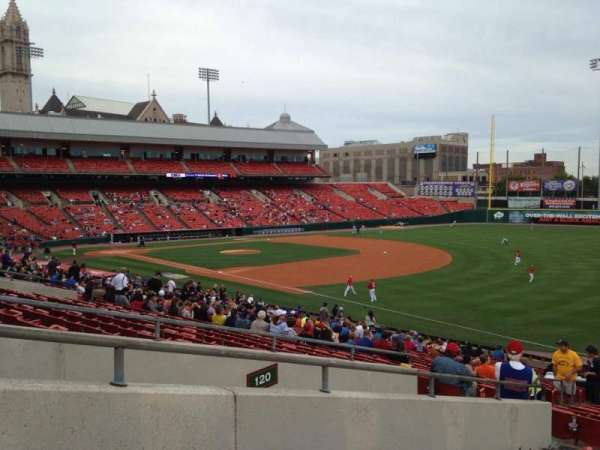 Sahlen Field, section: 122, row: HH, seat: 14
