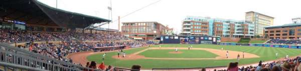 Durham Bulls Athletic Park, section: 208, row: R, seat: 2