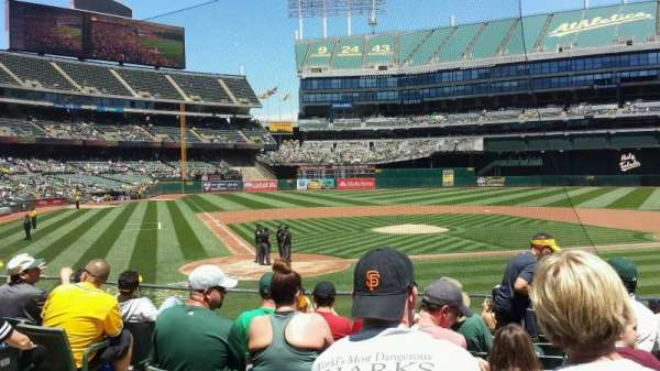 Oakland Alameda Coliseum, section: 115, row: 19, seat: 13