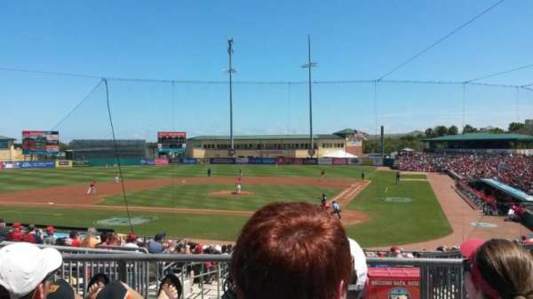 Roger Dean Chevrolet Stadium, section: 209, row: 7, seat: 3