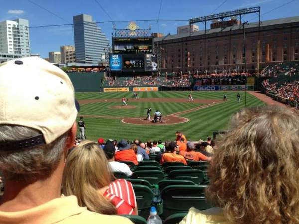 Oriole Park at Camden Yards, section: 40, row: 19, seat: 6