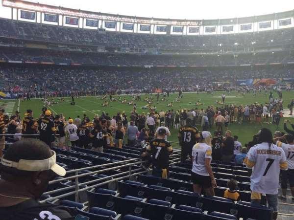 SDCCU Stadium, section: F0, row: 14, seat: 4