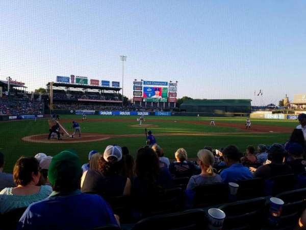 Dell Diamond, section: 121, row: 9, seat: 6