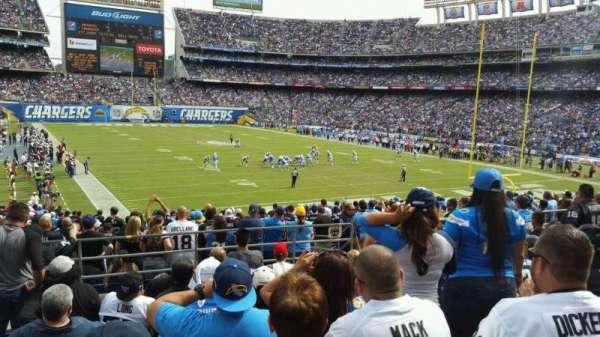 San Diego Stadium, section: P18, row: 8, seat: 5