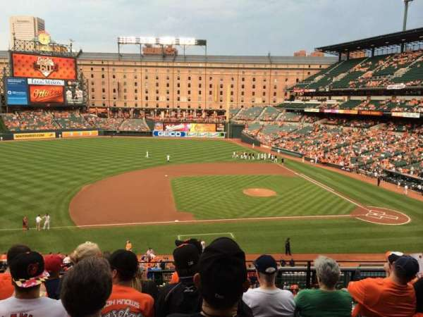 Oriole Park at Camden Yards, section: 250, row: 6, seat: 9