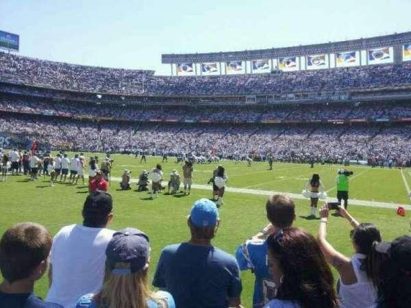 SDCCU Stadium, section: F11, row: 4, seat: 2
