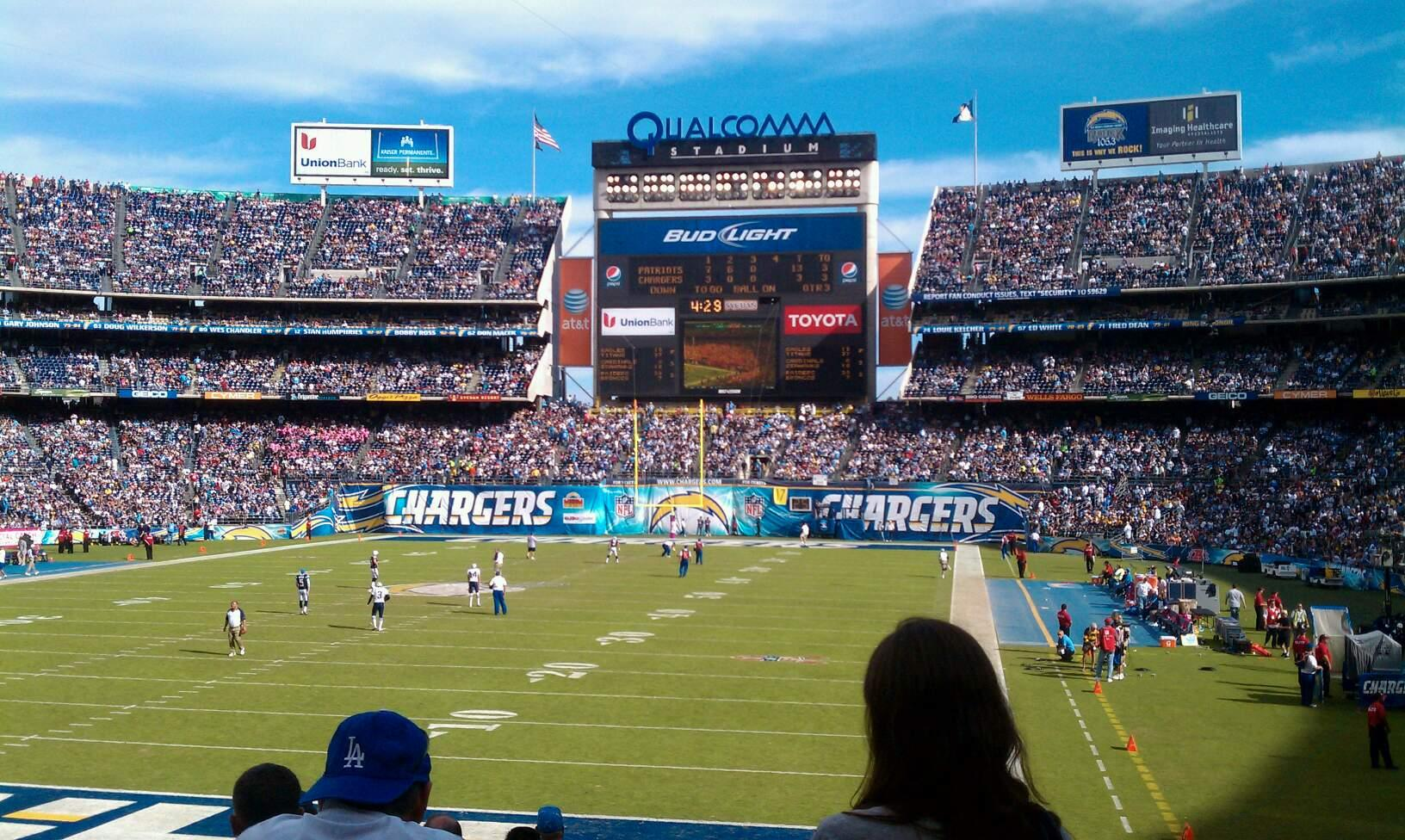 SDCCU Stadium Section P24 Row 2 Seat 2