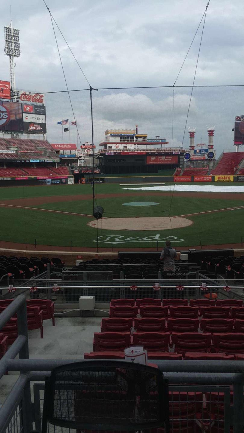 Great American Ball Park Section 24