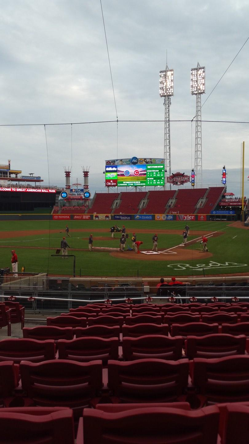 Great American Ball Park Section 121 Row J Seat 3