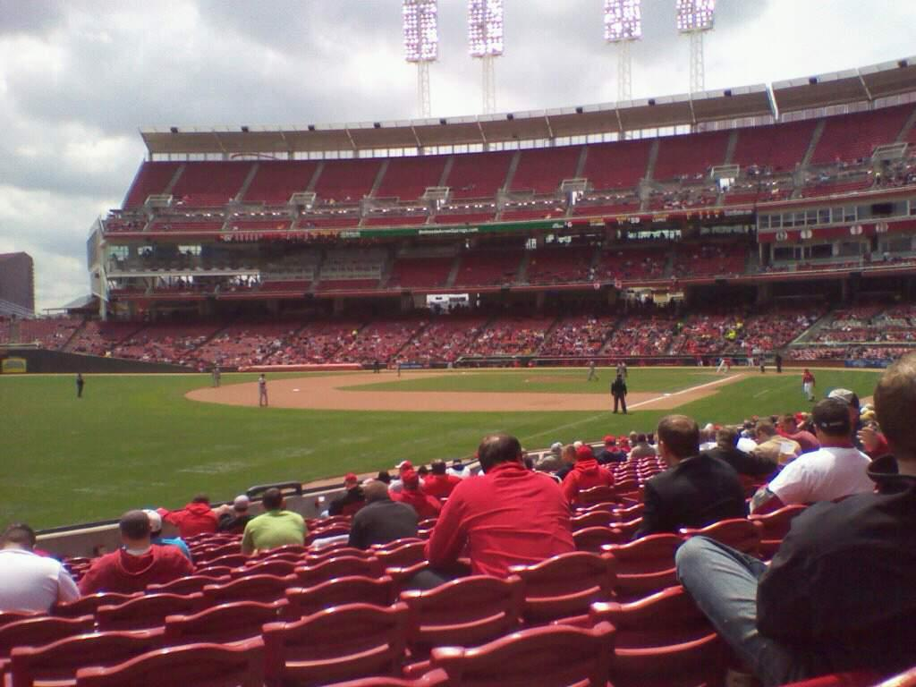 Great American Ball Park Section 111 Row S Seat 12
