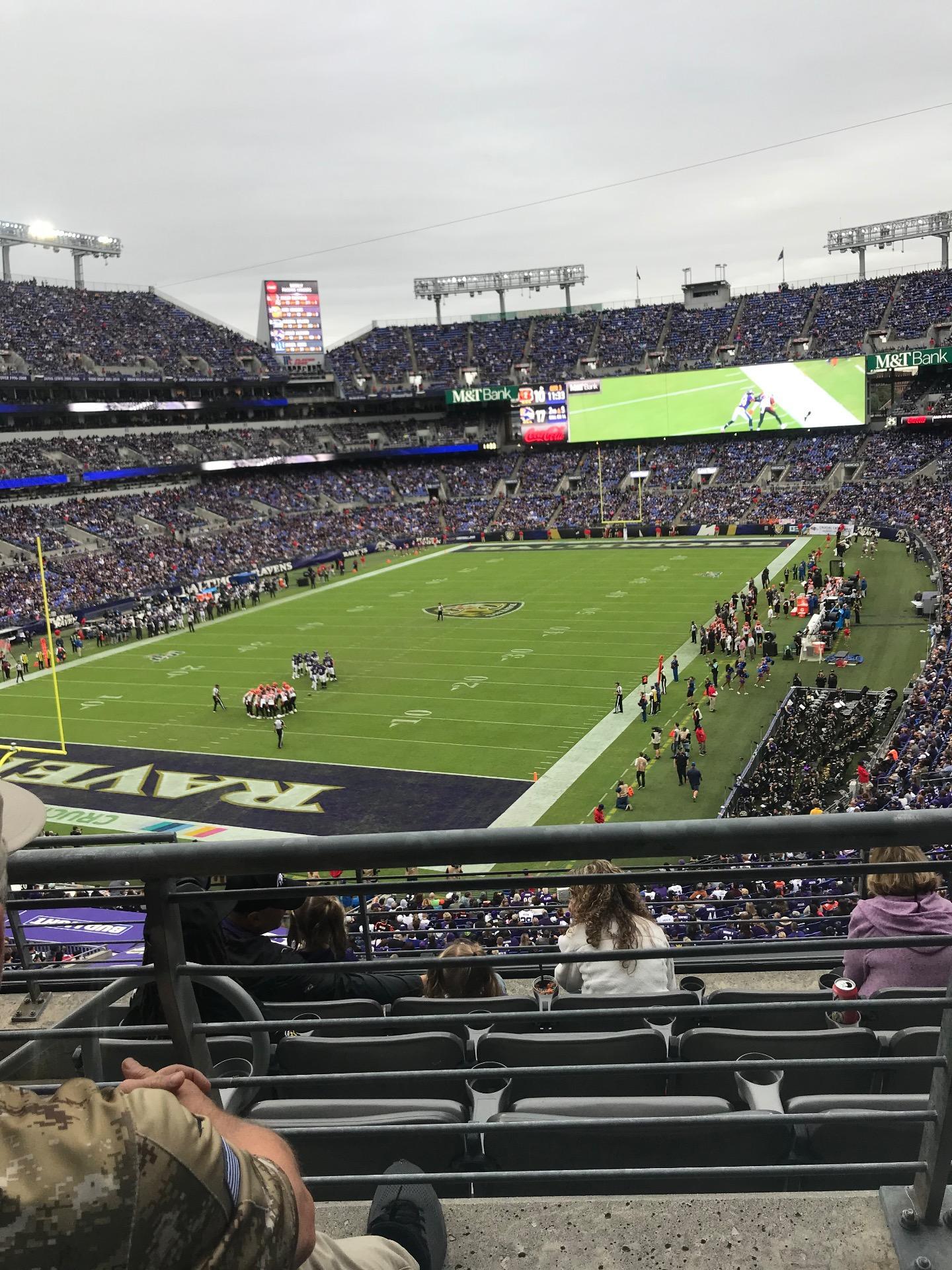 M&T Bank Stadium Section 209 Row 5 Seat 8