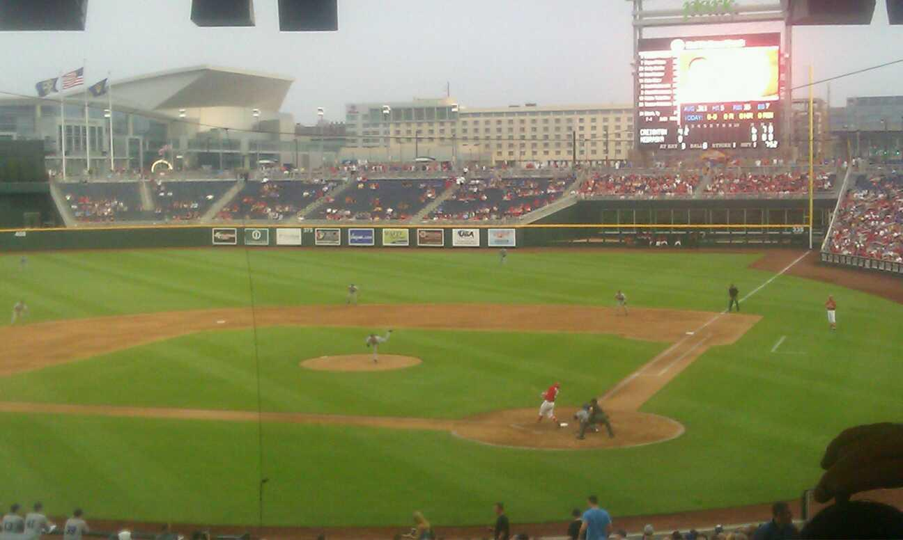 TD Ameritrade Park Section 109 Row 9 Seat 18