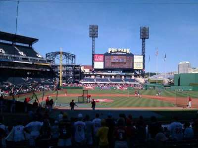 PNC Park, section: 113, row: c, seat: 7