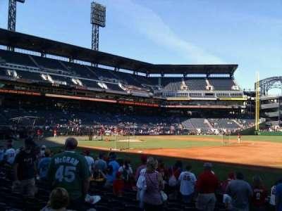 PNC Park, section: 7, row: k, seat: 10