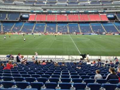 Gillette Stadium, section: 132, row: 20, seat: 8
