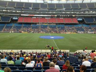 Gillette Stadium, section: 110, row: 24, seat: 8